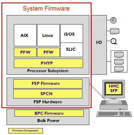 atvirojo kodo pavedimų valdymo sistemos prekyba